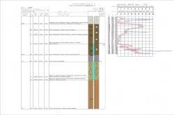 Буровые работы в составе инженерно- геологических изысканий